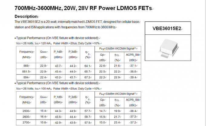 Wide Band 700-3600MHz 20W RF Power Transistor LDMOS FETs 28V Broad-Band LDMOS RF Transistor, High Power RF Transistors